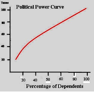 1-power-curve