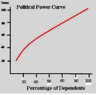 1-power-curve